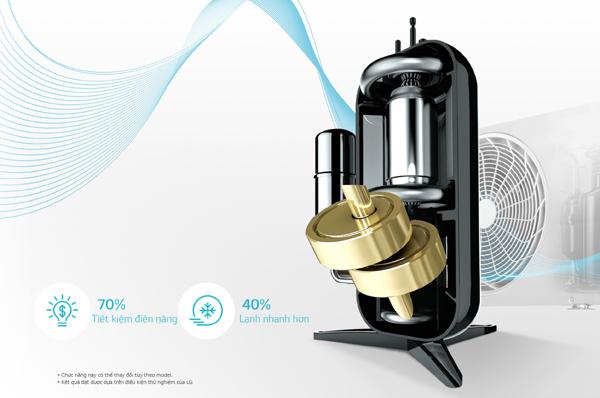 Tính năng smart inverter và dual inverter