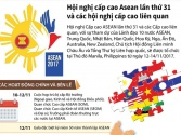 [Infographic] Hội nghị cấp cao ASEAN lần thứ 31 và các hội nghị cấp cao liên quan