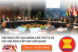 [Infographic] Hội nghị Cấp cao ASEAN lần thứ 33 và các Hội nghị Cấp cao liên quan